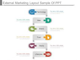 External Marketing Layout Sample Of Ppt
