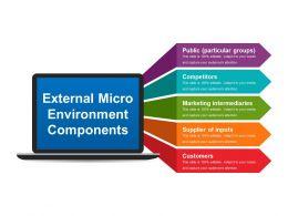 External Micro Environment Components Ppt Presentation