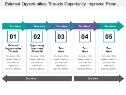 External Opportunities Threads Opportunity Improved Financial Financial Performance