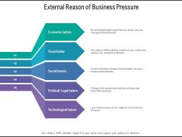 External Reason Of Business Pressure