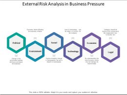 External Risk Analysis In Business Pressure