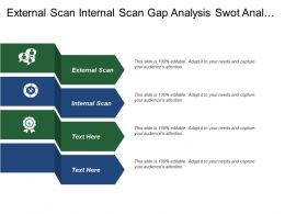 External Scan Internal Scan Gap Analysis Swot Analysis