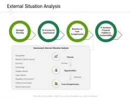 External Situation Analysis Hospital Administration Ppt Infographics Graphics Pictures