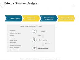 External Situation Analysis Hospital Management Ppt Gallery Graphics Design