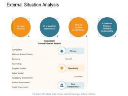 External Situation Analysis Nursing Management Ppt Formats