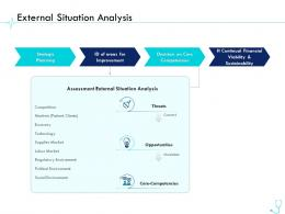 External Situation Analysis Pharma Company Management Ppt Introduction