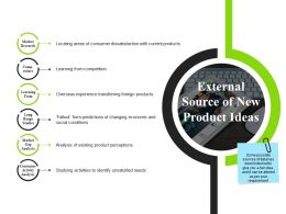 External Source Of New Product Ideas Powerpoint Templates