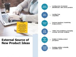 External Source Of New Product Ideas Ppt Portfolio Slide Portrait