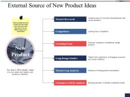 External Source Of New Product Ideas Ppt Styles Background