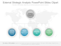 External Strategic Analysis Powerpoint Slides Clipart