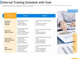 External Training Schedule With Cost Implementing Digital Solutions In Banking Ppt Microsoft