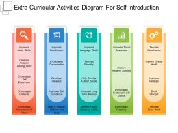 Extra Curricular Activities Diagram For Self Introduction Presentation Layouts