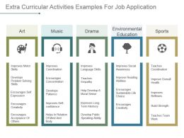 Extra Curricular Activities Examples For Job Application Powerpoint Slide Background Image