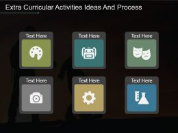 Extra Curricular Activities Ideas And Process Powerpoint Slide Background Picture