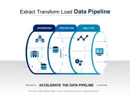 Extract Transform Load Data Pipeline