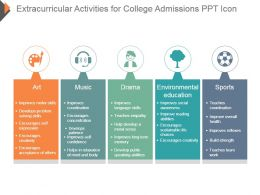 Extracurricular Activities For College Admissions Ppt Icon