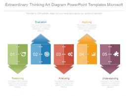 Extraordinary Thinking Art Diagram Powerpoint Templates Microsoft