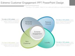 Extreme Customer Engagement Ppt Powerpoint Design