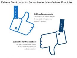 Fabless Semiconductor Subcontractor Manufacturer Principles Sound Organization Design