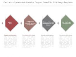 Fabrication Operation Administration Diagram Powerpoint Slide Design Templates