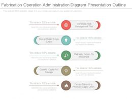 Fabrication Operation Administration Diagram Presentation Outline