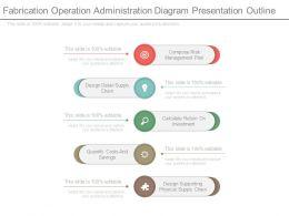 Fabrication Operation Administration Diagram Presentation Outline