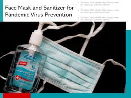 Face Mask And Sanitizer For Pandemic Virus Prevention