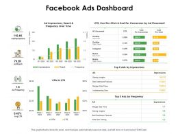 Facebook Ads Dashboard Ppt Powerpoint Presentation Slides Brochure