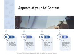 Facebook Advertising Aspects Of Your Ad Content Ppt Powerpoint Presentation Professional