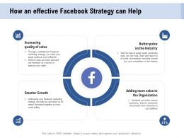 Facebook Advertising How An Effective Facebook Strategy Can Help Ppt Powerpoint Presentation Infographic