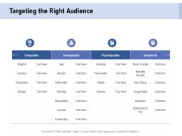 Facebook Advertising Targeting The Right Audience Ppt Powerpoint Presentation Pictures Elements