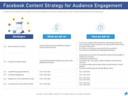 Facebook Content Strategy For Audience Engagement Digital Marketing Through Facebook Ppt Tips