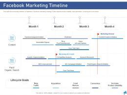 Facebook Marketing Timeline Digital Marketing Through Facebook Ppt Background