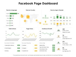 Facebook Page Dashboard Ppt Powerpoint Presentation Inspiration Layouts