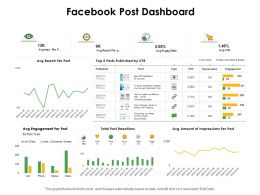 Facebook Post Dashboard Ppt Powerpoint Presentation Icon Grid