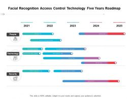Facial Recognition Access Control Technology Five Years Roadmap
