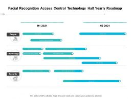 Facial Recognition Access Control Technology Half Yearly Roadmap