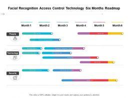 Facial Recognition Access Control Technology Six Months Roadmap