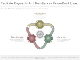 Facilitate Payments And Remittances Powerpoint Ideas