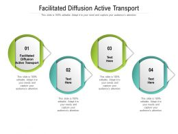Facilitated Diffusion Active Transport Ppt Powerpoint Presentation Professional Layout Ideas Cpb