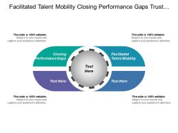 Facilitated Talent Mobility Closing Performance Gaps Trust Leadership