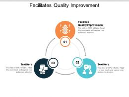 Facilitates Quality Improvement Ppt Powerpoint Presentation Inspiration Template Cpb