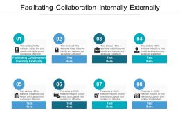 Facilitating Collaboration Internally Externally Ppt Powerpoint Presentation Designs Download Cpb