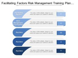 Facilitating Factors Risk Management Training Plan Threat Analysis