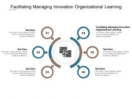 Facilitating Managing Innovation Organizational Learning Ppt Powerpoint Presentation File Graphics Pictures Cpb