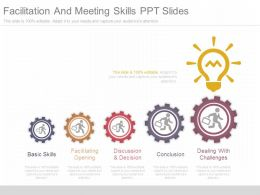 Facilitation And Meeting Skills Ppt Slides