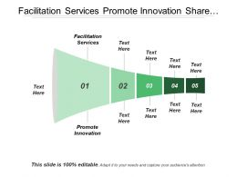 Facilitation Services Promote Innovation Share Information Good Practice