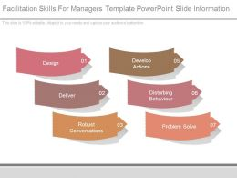 Facilitation Skills For Managers Template Powerpoint Slide Information