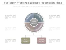 Facilitation Workshop Business Presentation Ideas
