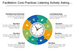 Facilitators Core Practices Listening Actively Asking Question Synthesizing Ideas